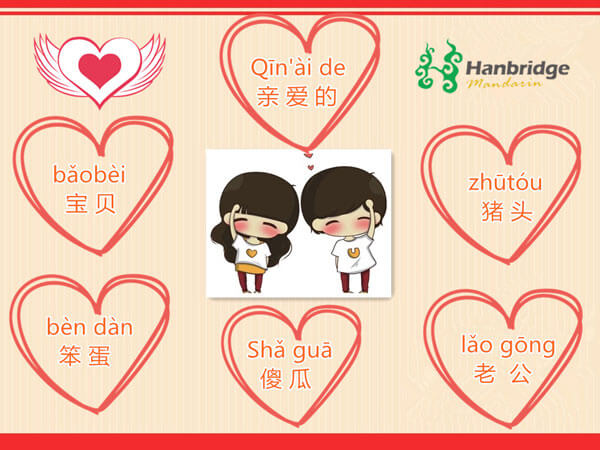 Chinese nicknames for beloved ones