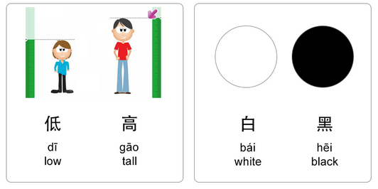 Number Names Worksheets list of opposite words with pictures : Chinese Opposite Words You Need to Know