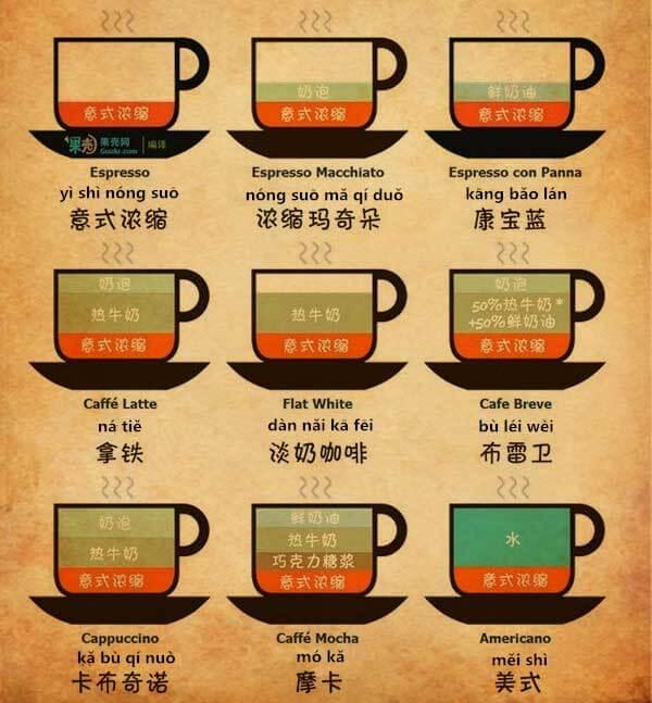 Cat Cafe China