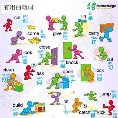 common Chinese verbs