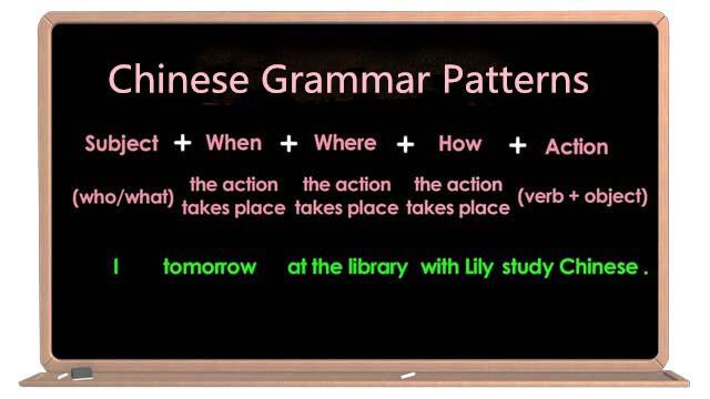 Chinese grammar patterns