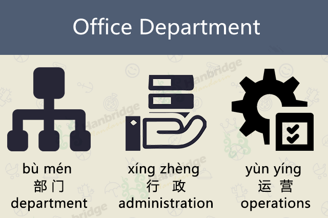 organizational-structure-of-the-chinese-company-small