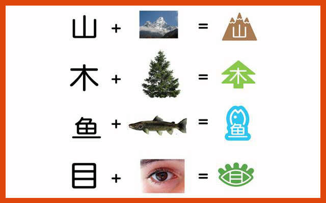Learn Chinese Characters Online Free |Learn Chinese Characters